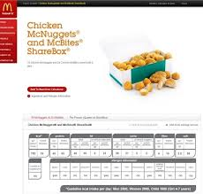 how mcdonald s evades info on ings intended for mcdonalds en nuggets food label