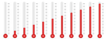 Chart Fahrenheit Vs Celsius The Easy Trick To Convert Celsius To Fahrenheit