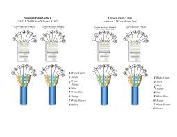 cat5 wiring diagram cat5e wiring diagram pdf \u2022 wiring diagrams j ethernet cable wiring diagram at Cat 4 Wiring Diagram