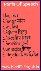Preposition Chart In Hindi Parts Of Speech In Hindi Tense In Hindi English Grammar