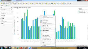Combination Chart In Tibco Spotfire