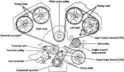 3600 v6 kia engine diagram 3600 automotive wiring diagrams zjlimited 558 v kia engine diagram zjlimited 558