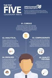 Good Work Traits Opex Summer Business Transformation Leaders Summit 2020