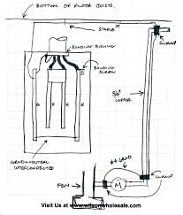 Bathroom Electrical Code Wiring Diagram Circuit Outlet