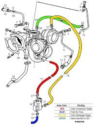 similiar 240 volvo engine fuse diagram keywords 1999 saturn sl1 fuse box diagram in addition and engine diagram car