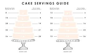 Cake Chart Party Servings 67 Interpretive Round Cake Serving Size Chart