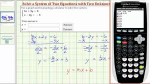 ex solve a system of 2 equations with 2 unknowns by graphing on the ti84