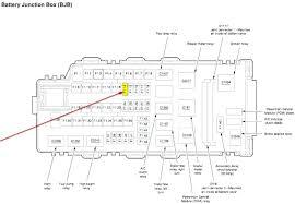 2002 lincoln ls wiring diagram chunyan me 2004 lincoln navigator fuse box manuals 2002 lincoln navigator fuse box diagram wiring aviator for ls trunk best of