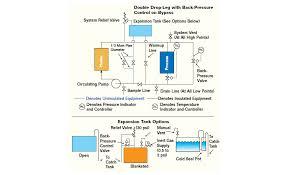 10 tips hot oil systems 2004 09 01 process heating impulse sealer repair at Heat Sealer Wiring Diagram
