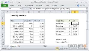 Excel Formula Sum By Weekday Exceljet