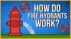 This Animated Video Neatly Sums Up How A Fire Hydrant Works