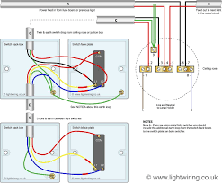 three phase plug wiring diagram jerrysmasterkeyforyouand me three phase plug wiring diagram australia three phase plug wiring diagram