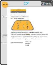 Pe Lesson Plan 6 Free Kindergarten Grade 2 Pe Sport Lesson Tip Tag