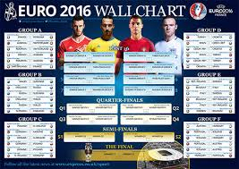 Euro 2016 Wallchart Print Out Your Must Have Guide To This