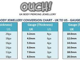 Body Piercing Conversion Chart Choosing The Correct Size Of Body Piercing Jewellery