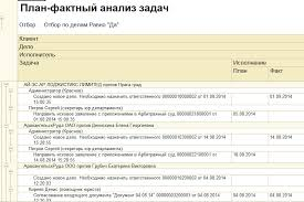 Отчет о работе юриста Ручное и автоматическое распределение задач
