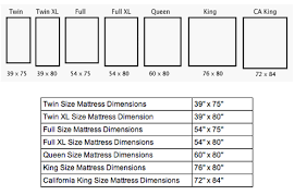 Alluring Full Size Bed Measurements In Feet Engaging Measurements