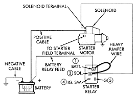 12 volt starter solenoid wiring diagram wiring diagrams and starter interrupt relay diagrams
