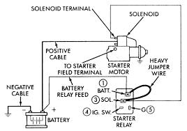 volt starter solenoid wiring diagram wiring diagrams and starter solenoid switch wiring diagram starter interrupt relay diagrams