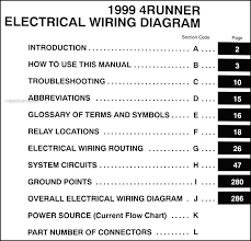 toyota runner wiring diagram manual original covers all 1999 toyota 4runner models including limited and sr5 this book measures 11 x 8 5 and is 0 44 thick buy now for the best electrical