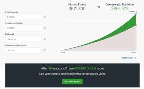 Questwealth Portfolios Review Is This The Best Robo Advisor
