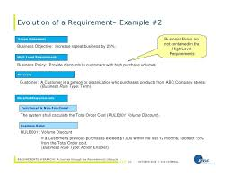 High Level Business Requirements Document Template Sample ...