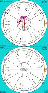 Jake Paul Birth Chart How Strong Is Your Pluto Heres The Score Sky Writer