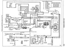 1980 chevy pickup wiring diagram wiring diagrams headlight wiring diagram 1980 chevy
