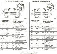 chevy cavalier starter wiring chevy wirning diagrams 1981 chevy truck horn relay location at 1983 Chevy Truck Horn Wiring