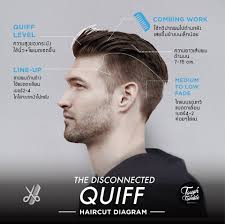 Tough Tumble The Disconnected Quiff Haircut Diagram By