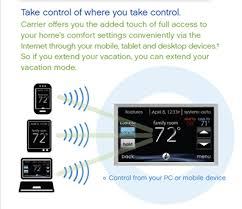 carrier infinity system. system. duct mounted zone dampers modulate airflow delivery to individual rooms in response user set points for each thermostat and carrier infinity system