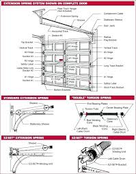 garage door details awesome list you can choose best genie parts that throughout 29
