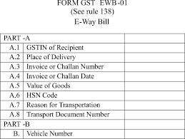 Eway Bill Format Form Gst Ewb 01 See Rule 138
