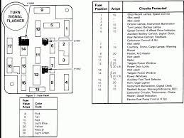 fuse box diagram for 1995 ford mustang wiring diagram h8 1994 Ford F-150 Fuse Box Diagram at 1995 Ford F150 Fuse Box Diagram