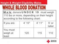 American Red Cross Blood Donation Weight Chart 17 Best