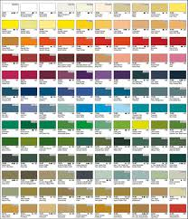Dupont Color Chart For Cars Dupont Enamel Finish Color Chart Pour Agrandir Limage