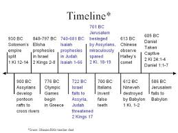 Isaiah Timeline Chart Teaching Lifeway Lessons A Discussion For Teachers Of