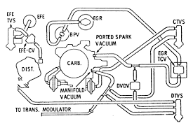 oldsmobile cutlass questions looking for diagram of vacuum lines 1 answer