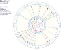 Elvis Presley Birth Chart Elvis Presley Astrology Natal Report And Birth Chart