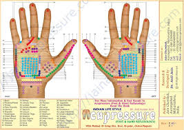 Acupuncture Point Chart Free Hand Acupuncture Points Chart Free Bedowntowndaytona Com