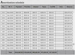 House Amortization Schedule The Importance Of Amortization Mortgage Calculator