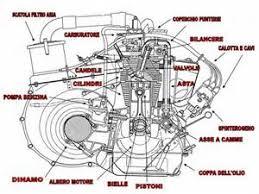 similiar yamaha g2 engine parts keywords yamaha g2 engine diagram yamaha circuit and schematic wiring