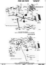 camaro console wiring diagram discover your wiring diagram 68 mustang transmission diagram 1969 camaro color wiring