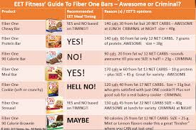 Big Portions Are Better Than Low Calories How To Choose The