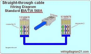 cat5e wiring diagram what's for home lan fresh cat5e ethernet wiring Telephone Wiring Diagram cat5e wiring diagram what& 039;s for home lan fresh cat5e ethernet wiring