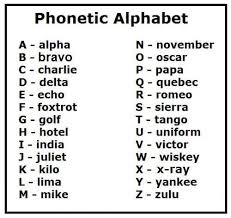 The international phonetic alphabet (ipa) is a the international phonetic alphabet (ipa) is a system where each symbol is associated with a particular english sound. Alpha B On Twitter I Want To Know Who Came Up With The Phonetic Alphabets And Why The Best Word For F Would Be Foxtrot Also Wtf Is A Foxtrot Https T Co Jzb18do89n
