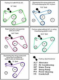 belt diagram ford truck enthusiasts forums belt diagram