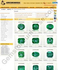 Vedic Gemstones Jyotish Gemstones Page 2