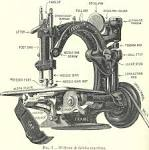 Industrial Revolution Sewing Machine