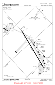 Sequ Airport Charts Drzewiecki Design Air Transport